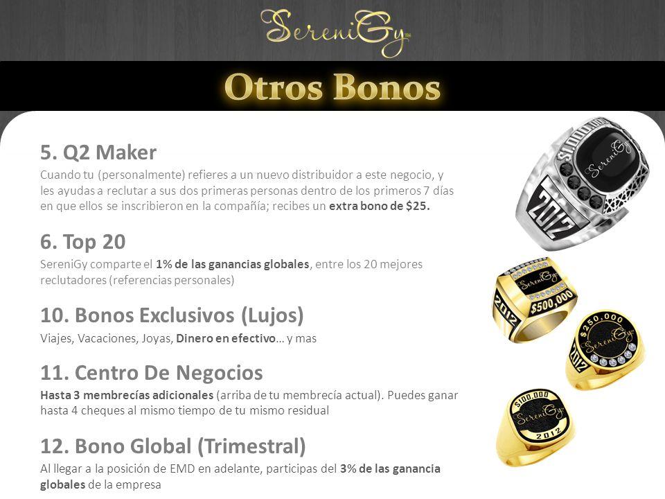 Otros Bonos 5. Q2 Maker 6. Top 20 10. Bonos Exclusivos (Lujos)