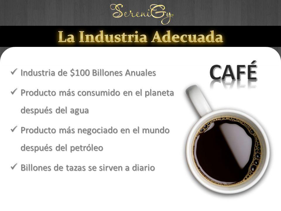 CAFÉ La Industria Adecuada Industria de $100 Billones Anuales