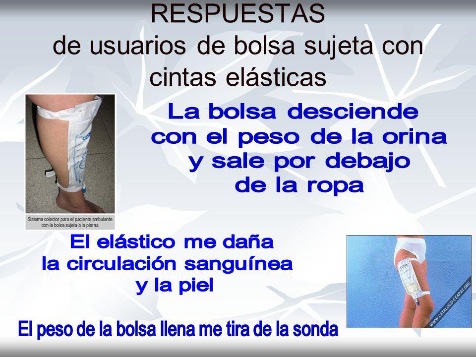 RESPUESTAS de usuarios de bolsa sujeta con cintas elásticas