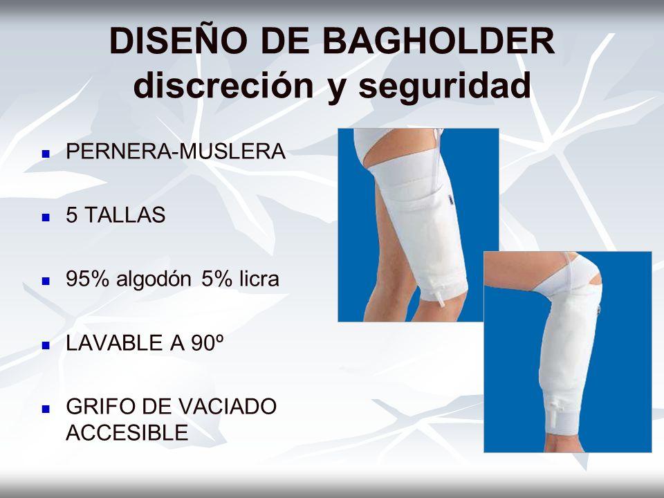 DISEÑO DE BAGHOLDER discreción y seguridad