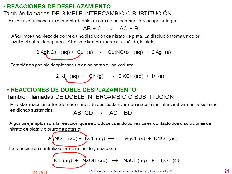 IPEP de Cádiz - Departamento de Física y Química - FyQ1º