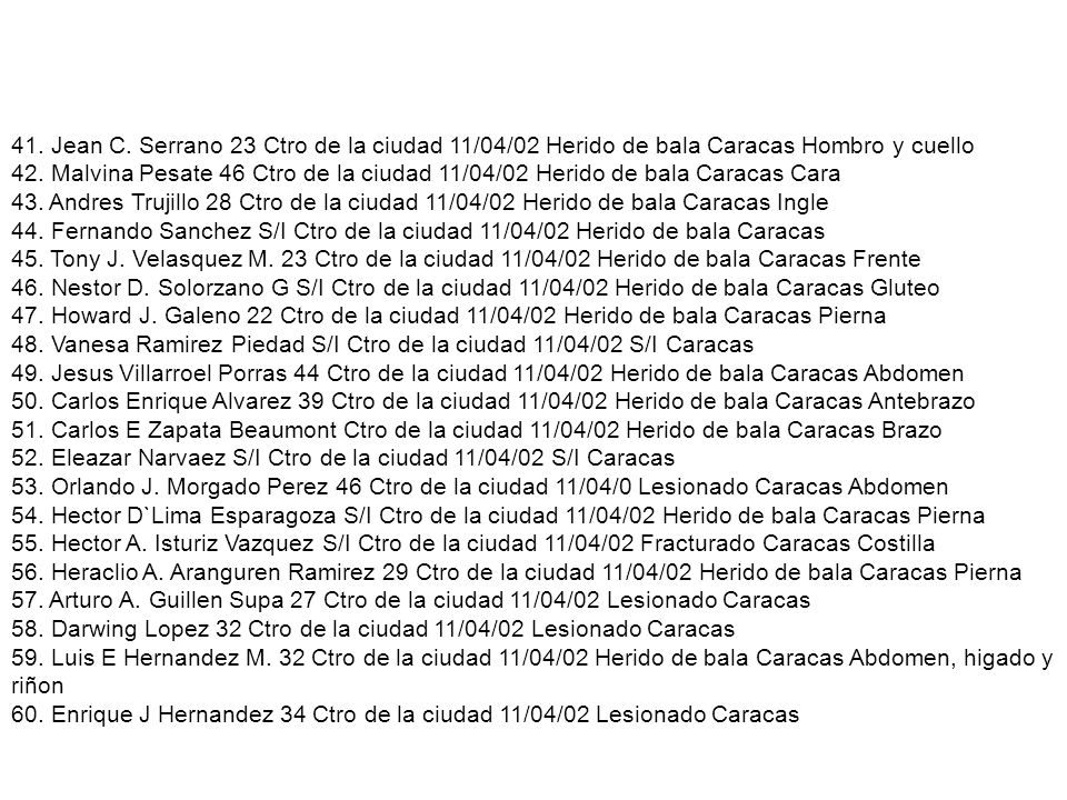 41. Jean C. Serrano 23 Ctro de la ciudad 11/04/02 Herido de bala Caracas Hombro y cuello 42.