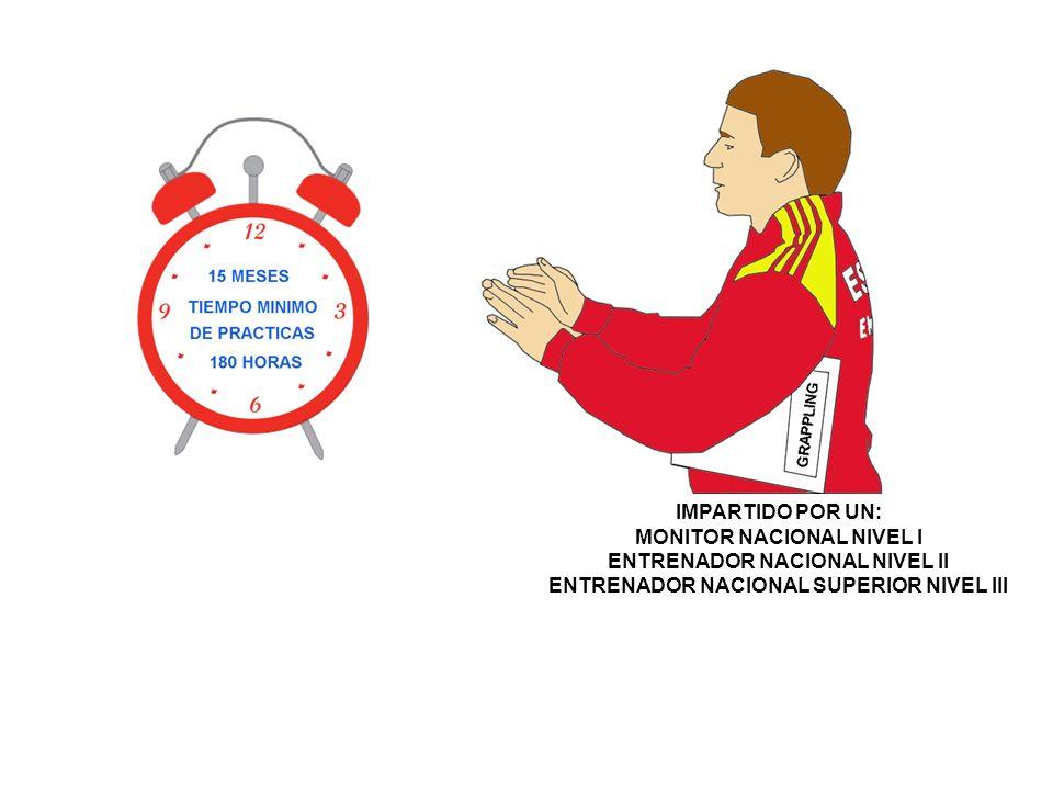MONITOR NACIONAL NIVEL I ENTRENADOR NACIONAL NIVEL II