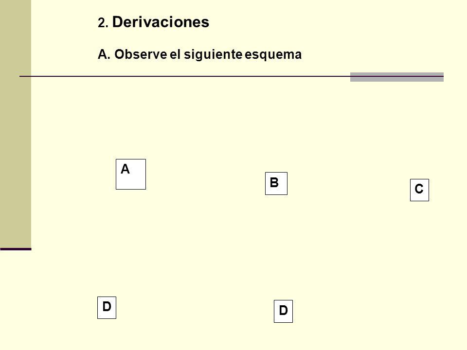 2. Derivaciones A. Observe el siguiente esquema A B C D D