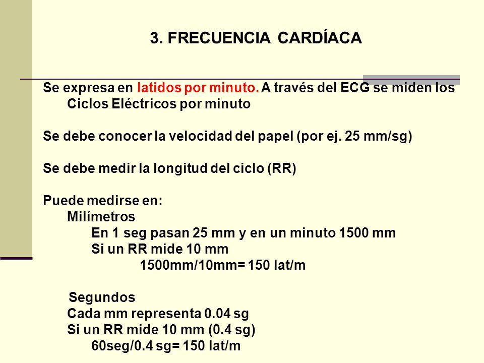 3. FRECUENCIA CARDÍACA Se expresa en latidos por minuto. A través del ECG se miden los Ciclos Eléctricos por minuto.