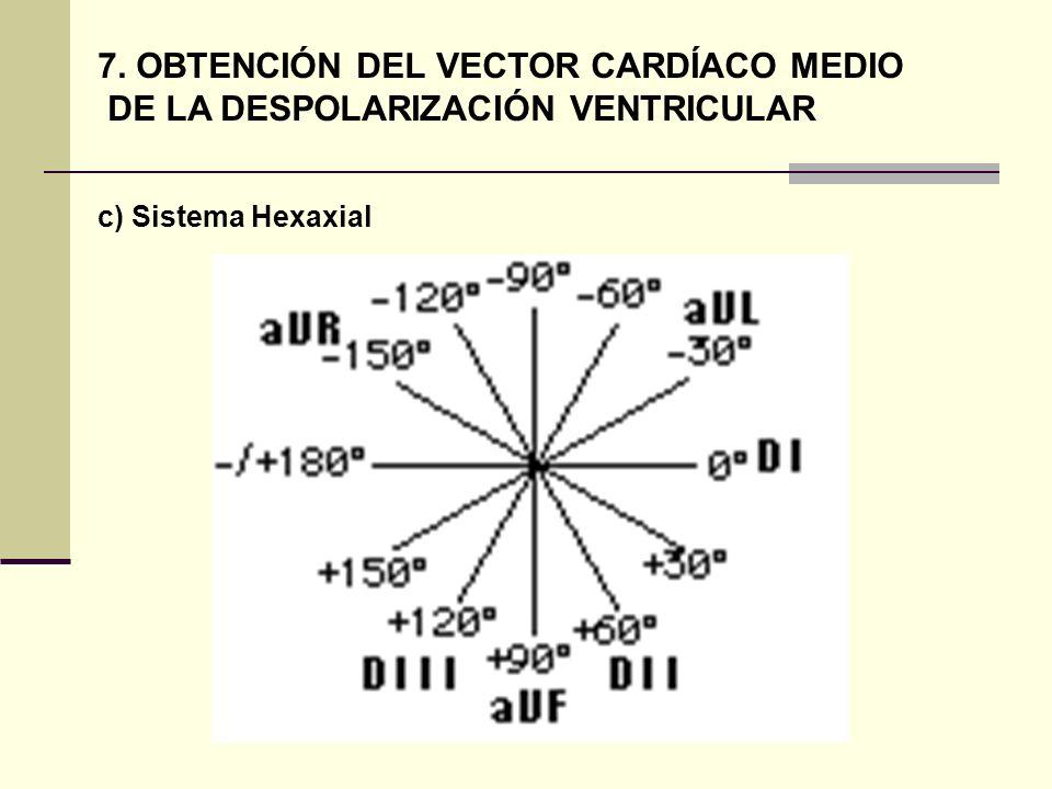 7. OBTENCIÓN DEL VECTOR CARDÍACO MEDIO