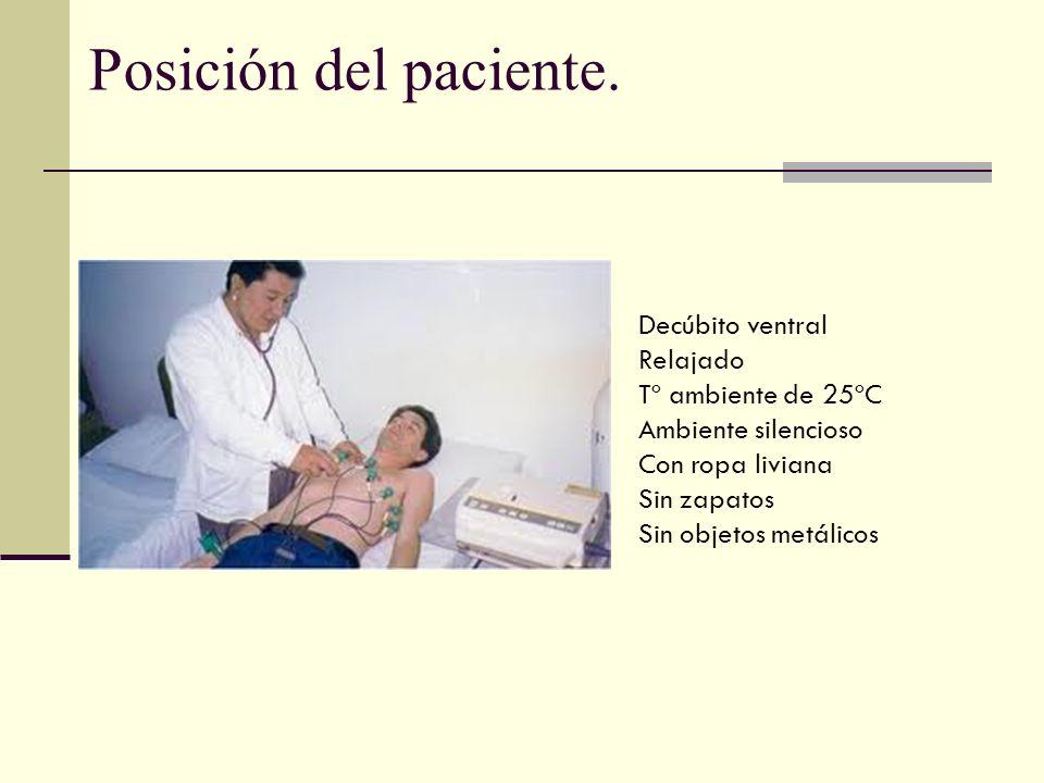 Posición del paciente. Decúbito ventral Relajado Tº ambiente de 25ºC