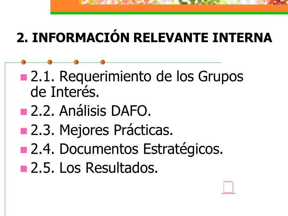 2. INFORMACIÓN RELEVANTE INTERNA