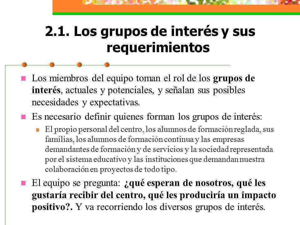 2.1. Los grupos de interés y sus requerimientos