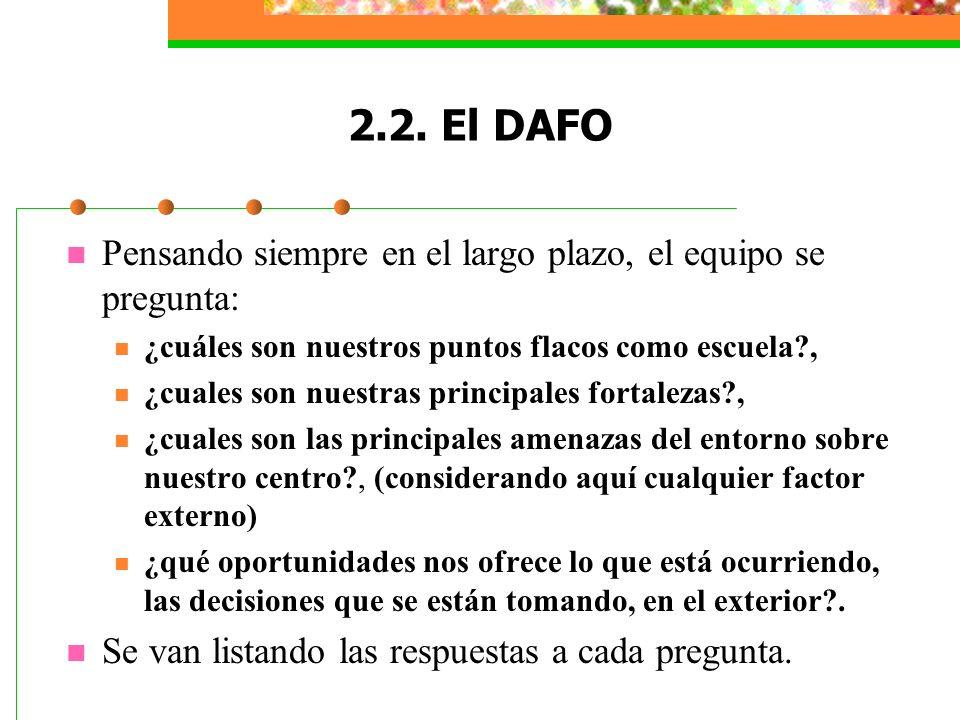 2.2. El DAFO Pensando siempre en el largo plazo, el equipo se pregunta: ¿cuáles son nuestros puntos flacos como escuela ,