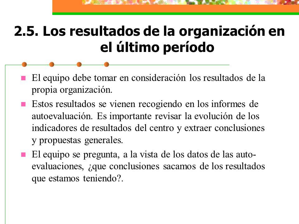 2.5. Los resultados de la organización en el último período