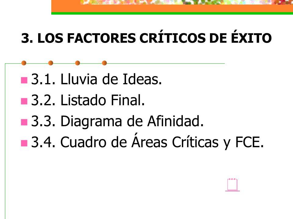 3. LOS FACTORES CRÍTICOS DE ÉXITO