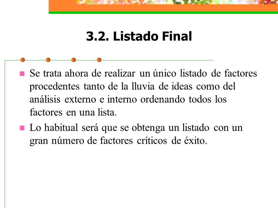3.2. Listado Final