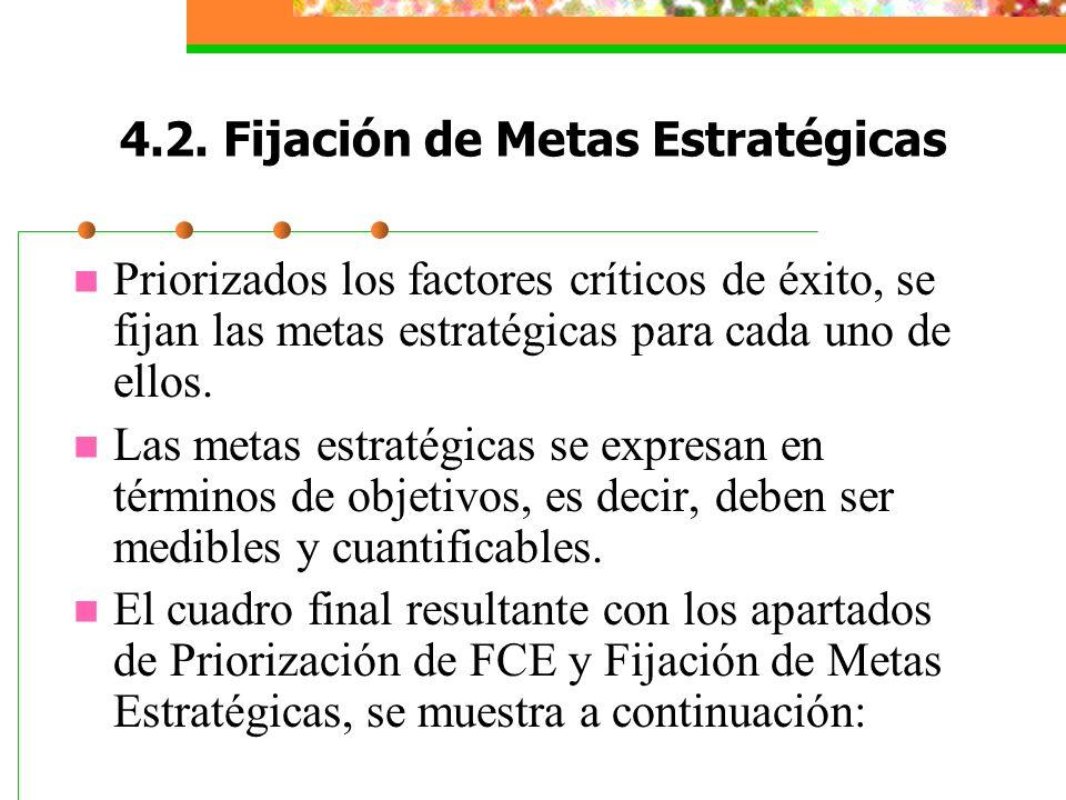 4.2. Fijación de Metas Estratégicas
