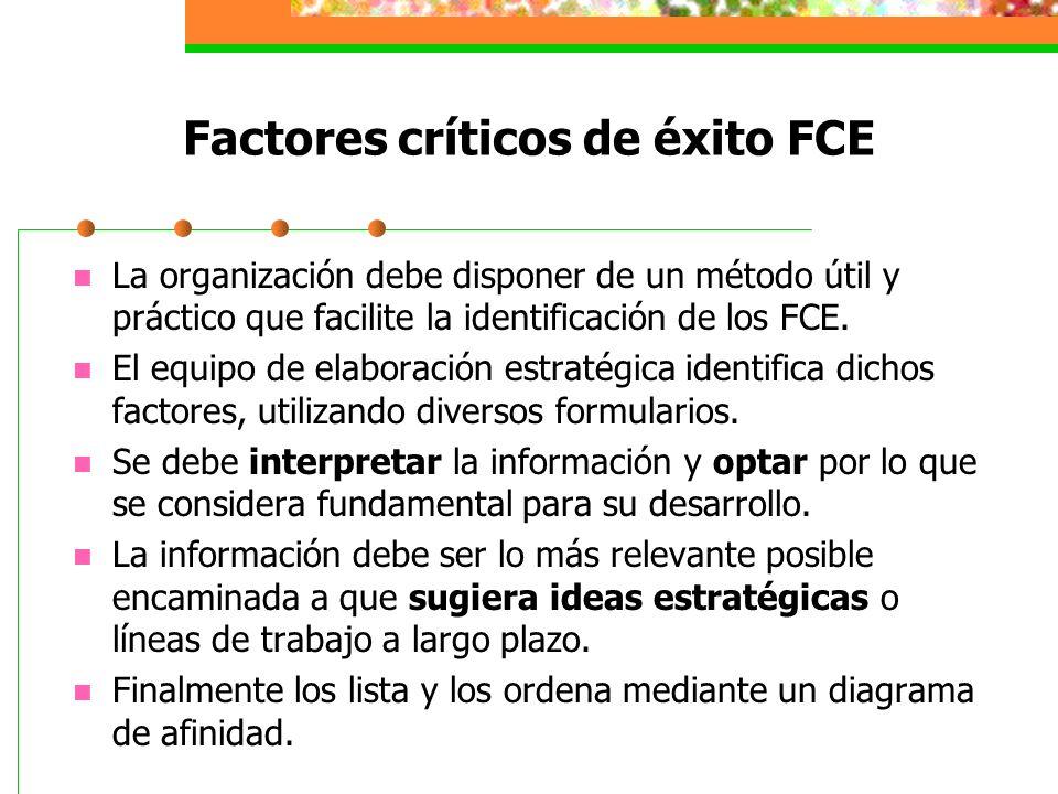 Factores críticos de éxito FCE