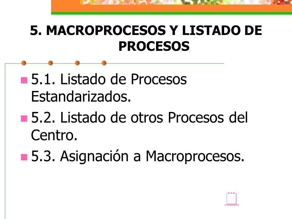 5. MACROPROCESOS Y LISTADO DE PROCESOS