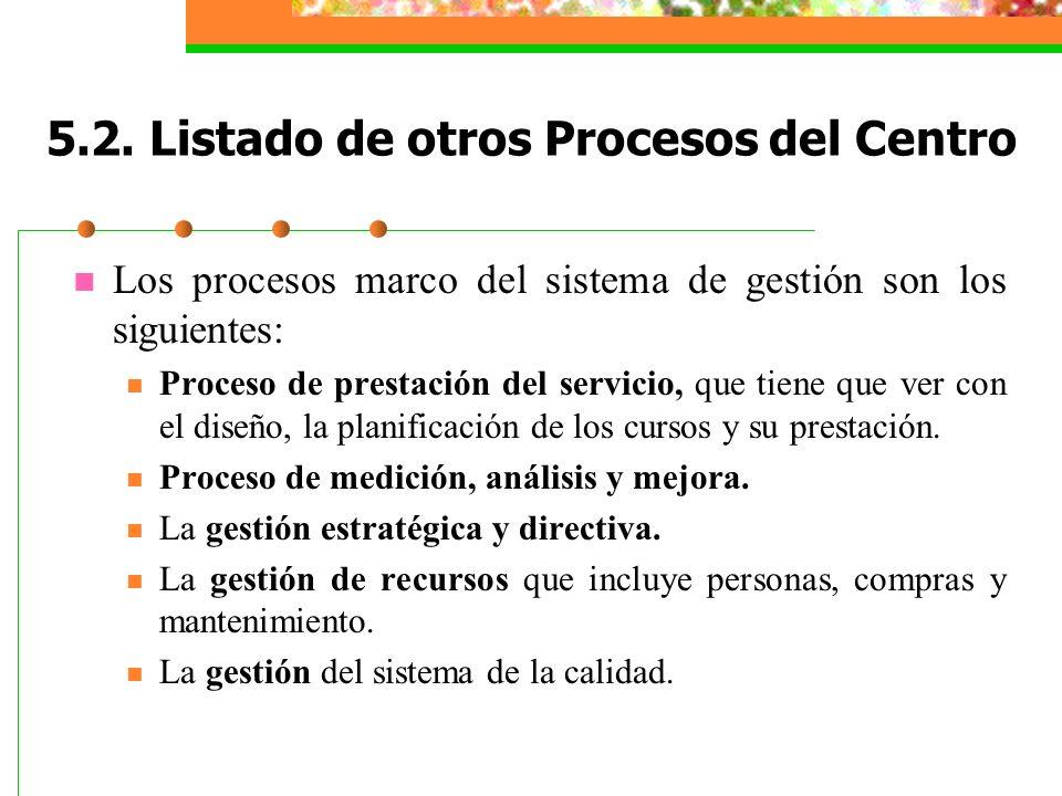 5.2. Listado de otros Procesos del Centro