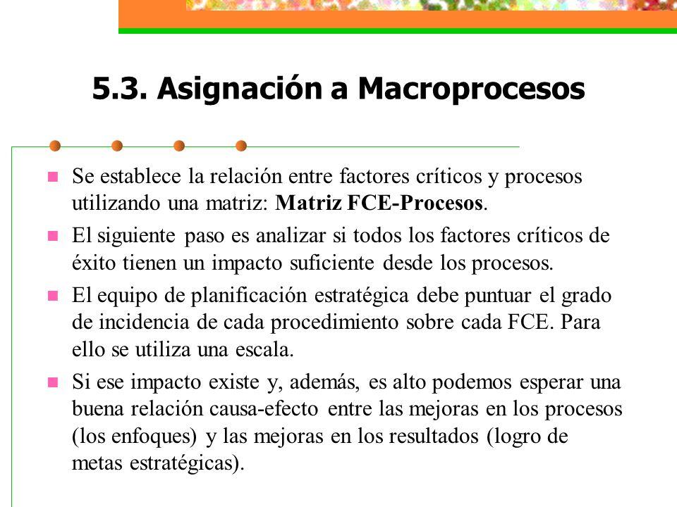 5.3. Asignación a Macroprocesos