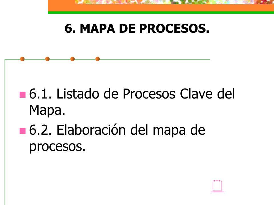 6.1. Listado de Procesos Clave del Mapa.