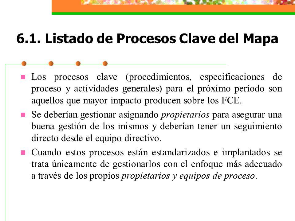 6.1. Listado de Procesos Clave del Mapa