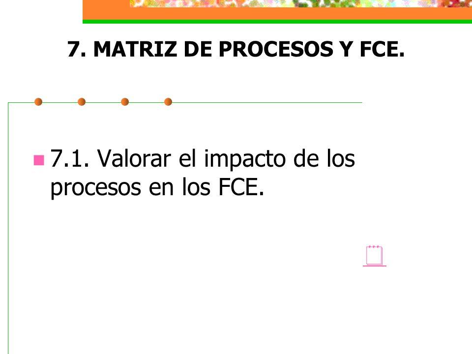 7. MATRIZ DE PROCESOS Y FCE.