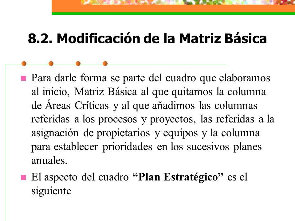 8.2. Modificación de la Matriz Básica