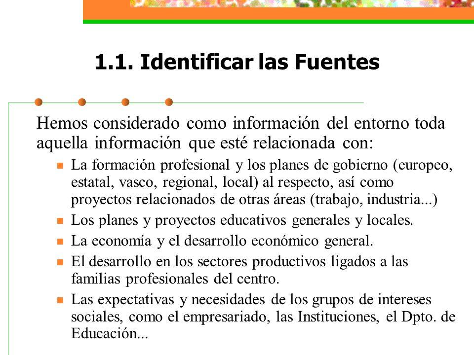 1.1. Identificar las Fuentes