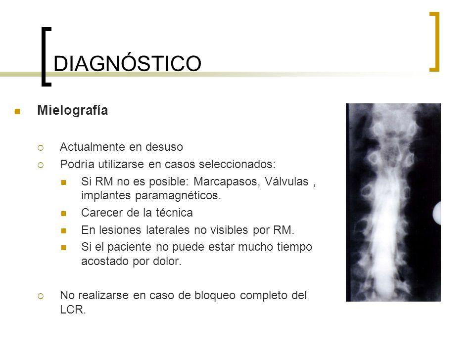 DIAGNÓSTICO Mielografía Actualmente en desuso