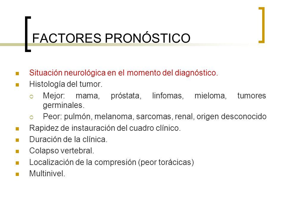 FACTORES PRONÓSTICO Situación neurológica en el momento del diagnóstico. Histología del tumor.