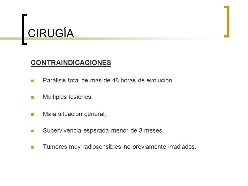 CIRUGÍA CONTRAINDICACIONES