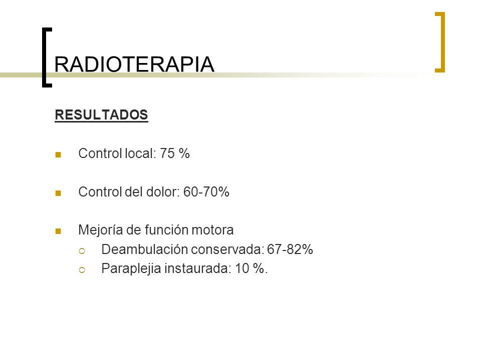 RADIOTERAPIA RESULTADOS Control local: 75 % Control del dolor: 60-70%