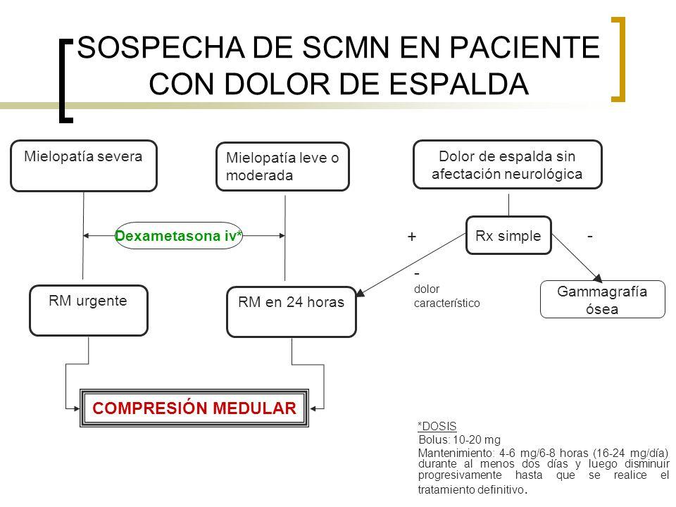 SOSPECHA DE SCMN EN PACIENTE CON DOLOR DE ESPALDA