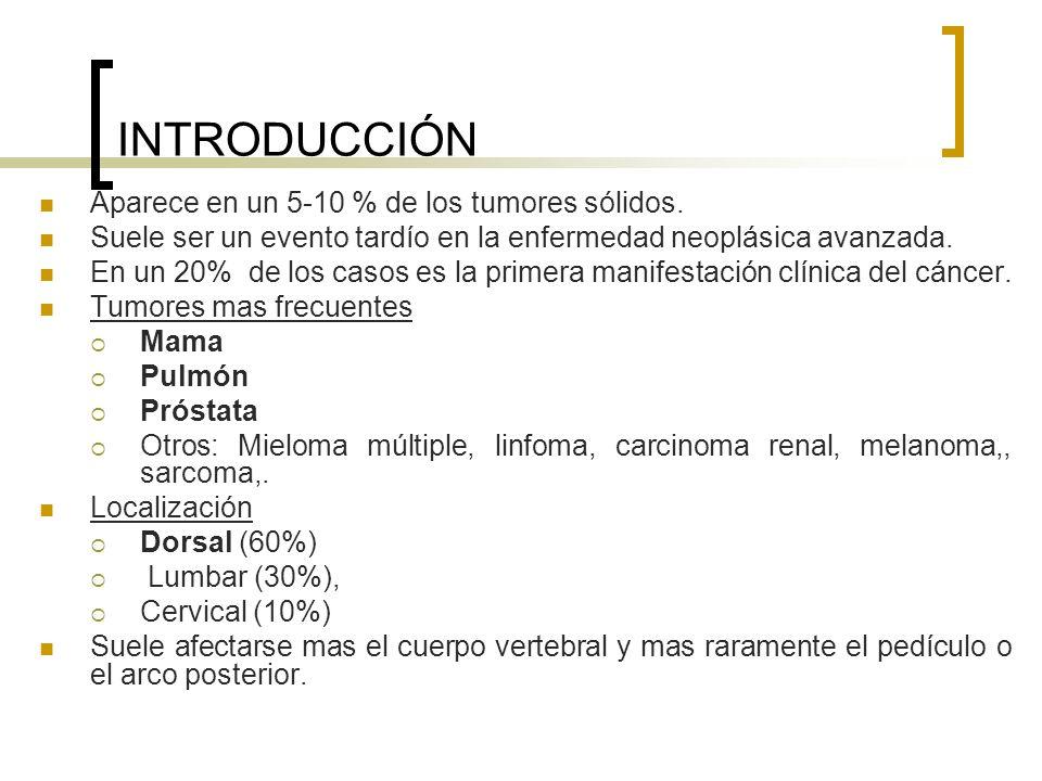 INTRODUCCIÓN Aparece en un 5-10 % de los tumores sólidos.