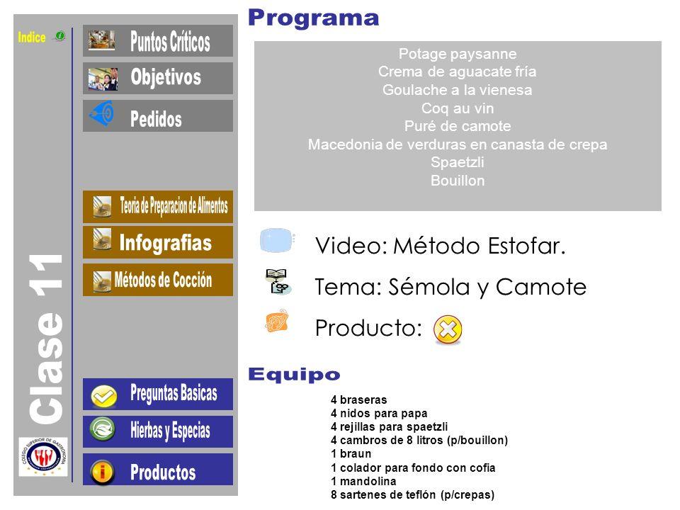 Indice Clase 11 Video: Método Estofar. Tema: Sémola y Camote Producto: