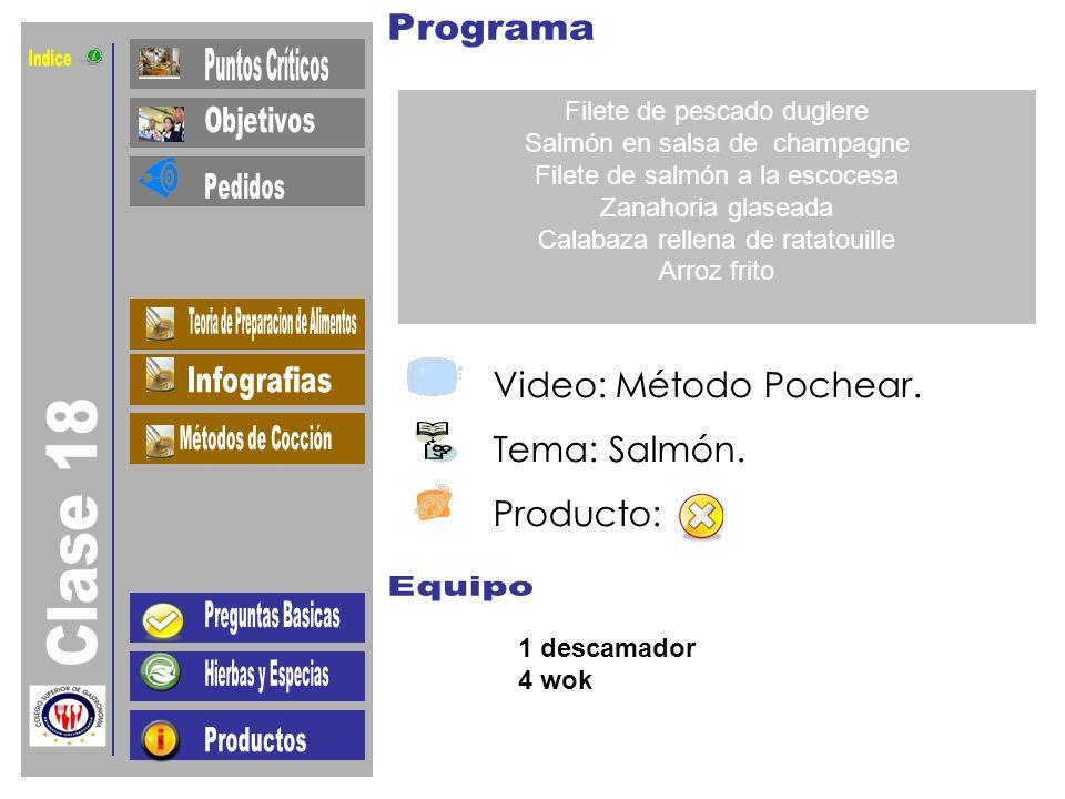 Indice Clase 18 Video: Método Pochear. Tema: Salmón. Producto: