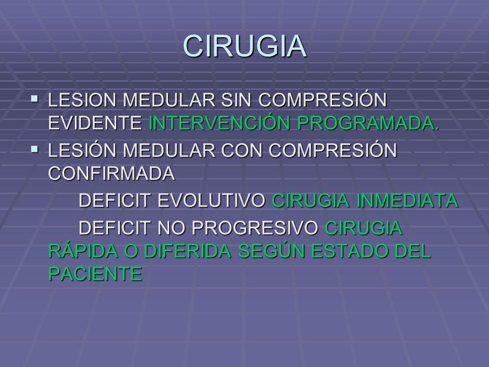 CIRUGIA LESION MEDULAR SIN COMPRESIÓN EVIDENTE INTERVENCIÓN PROGRAMADA. LESIÓN MEDULAR CON COMPRESIÓN CONFIRMADA.