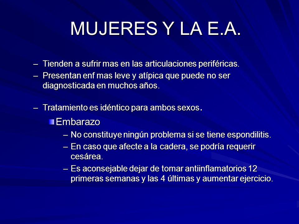 MUJERES Y LA E.A. Embarazo