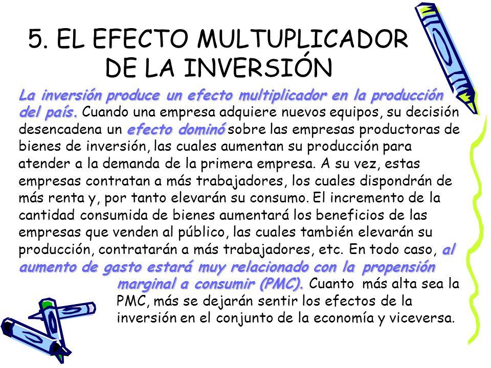 5. EL EFECTO MULTUPLICADOR DE LA INVERSIÓN