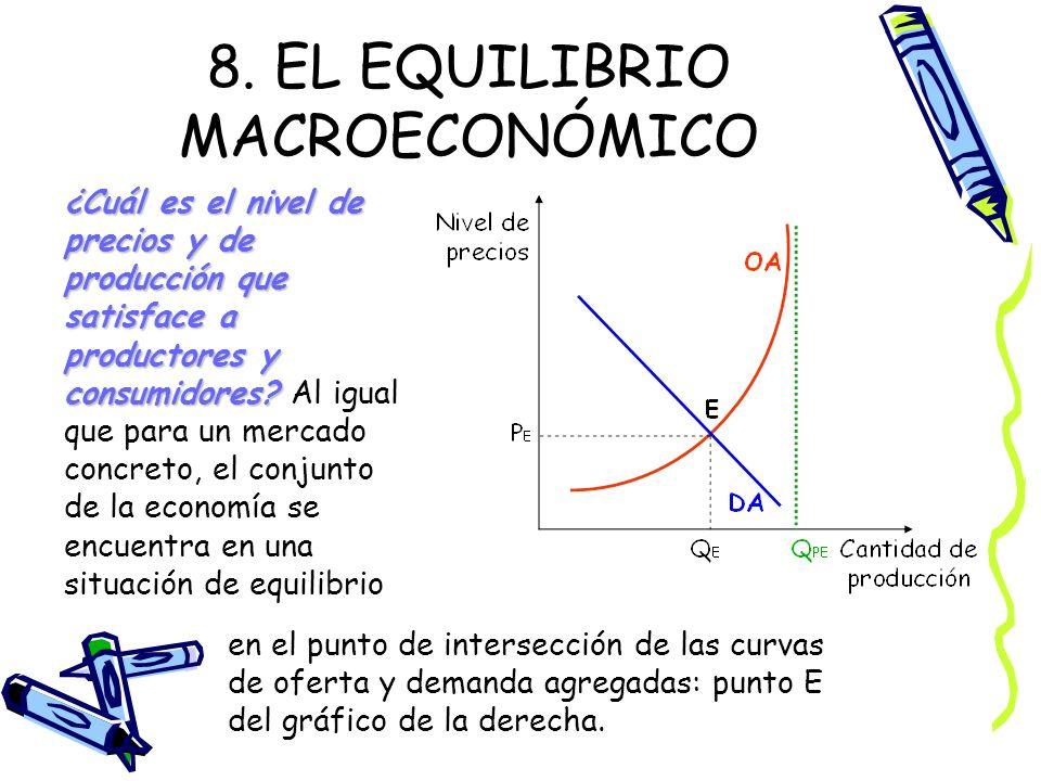 8. EL EQUILIBRIO MACROECONÓMICO