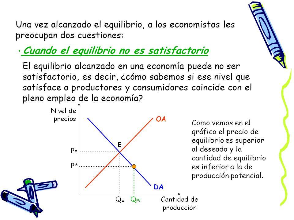 Una vez alcanzado el equilibrio, a los economistas les preocupan dos cuestiones: