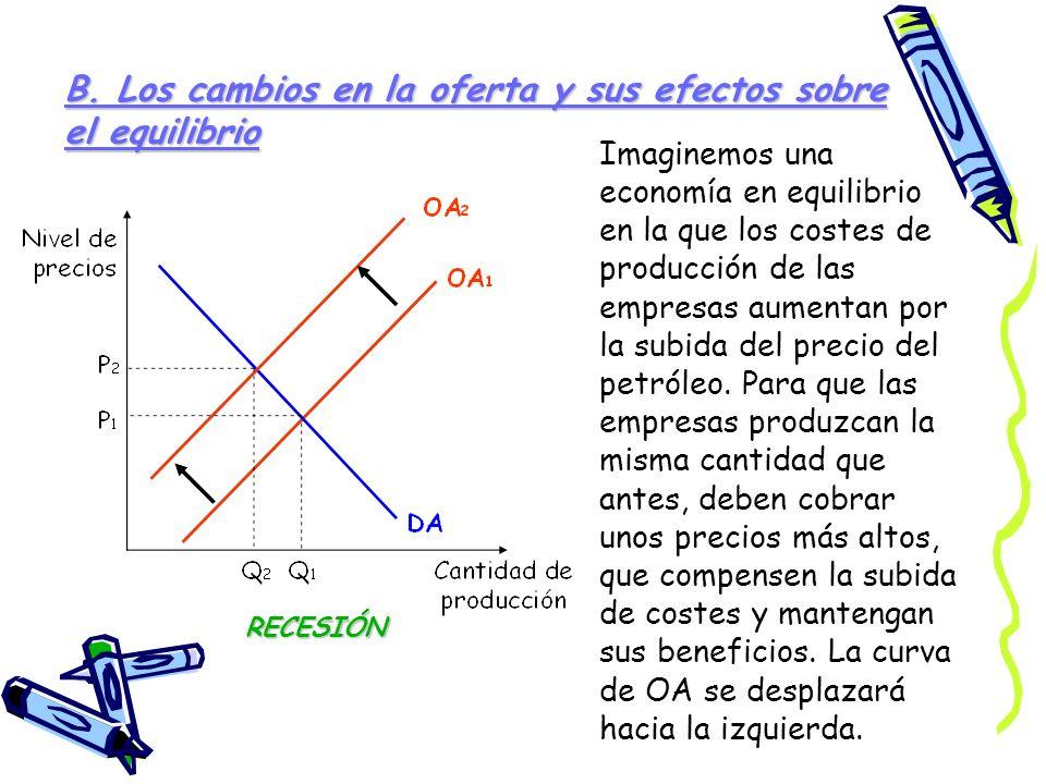 B. Los cambios en la oferta y sus efectos sobre el equilibrio