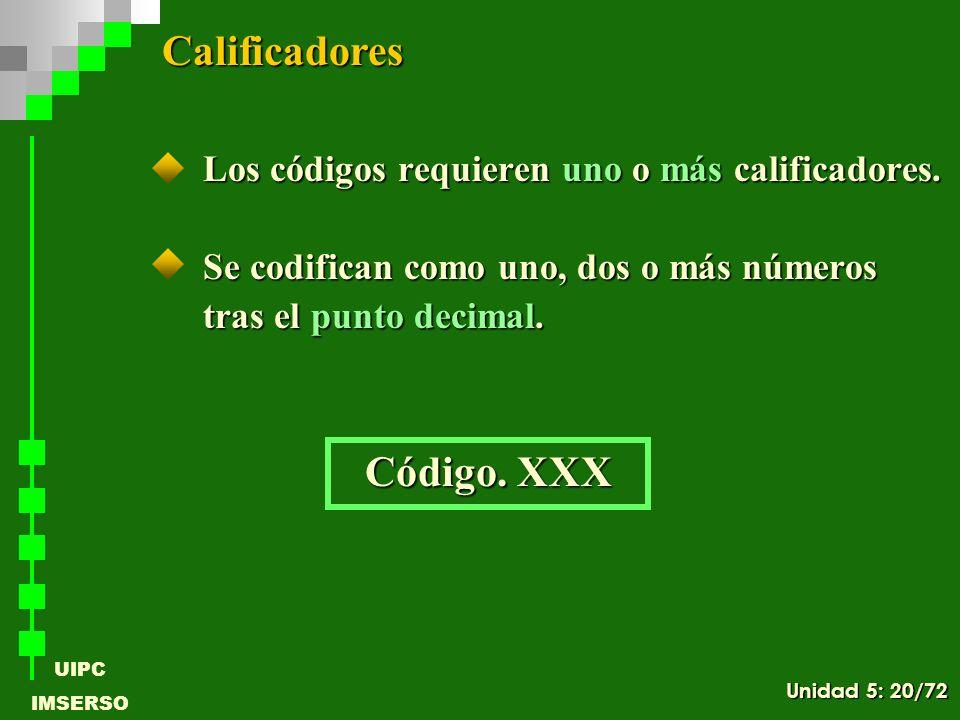 Calificadores Código. XXX