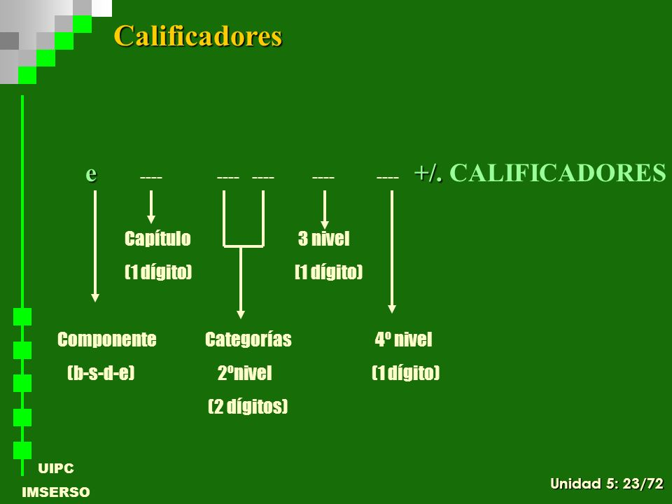 Calificadores e ---- ---- ---- ---- ---- +/. CALIFICADORES