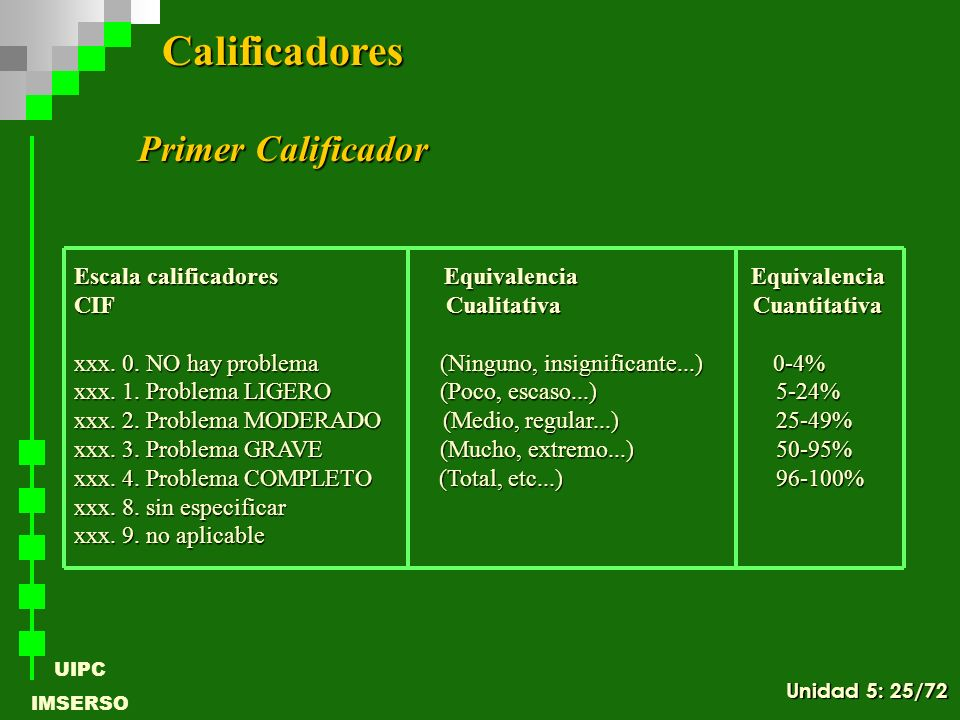 Calificadores Primer Calificador