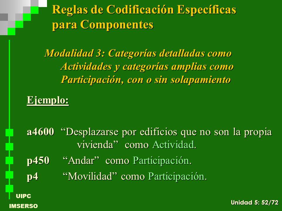 Reglas de Codificación Específicas para Componentes