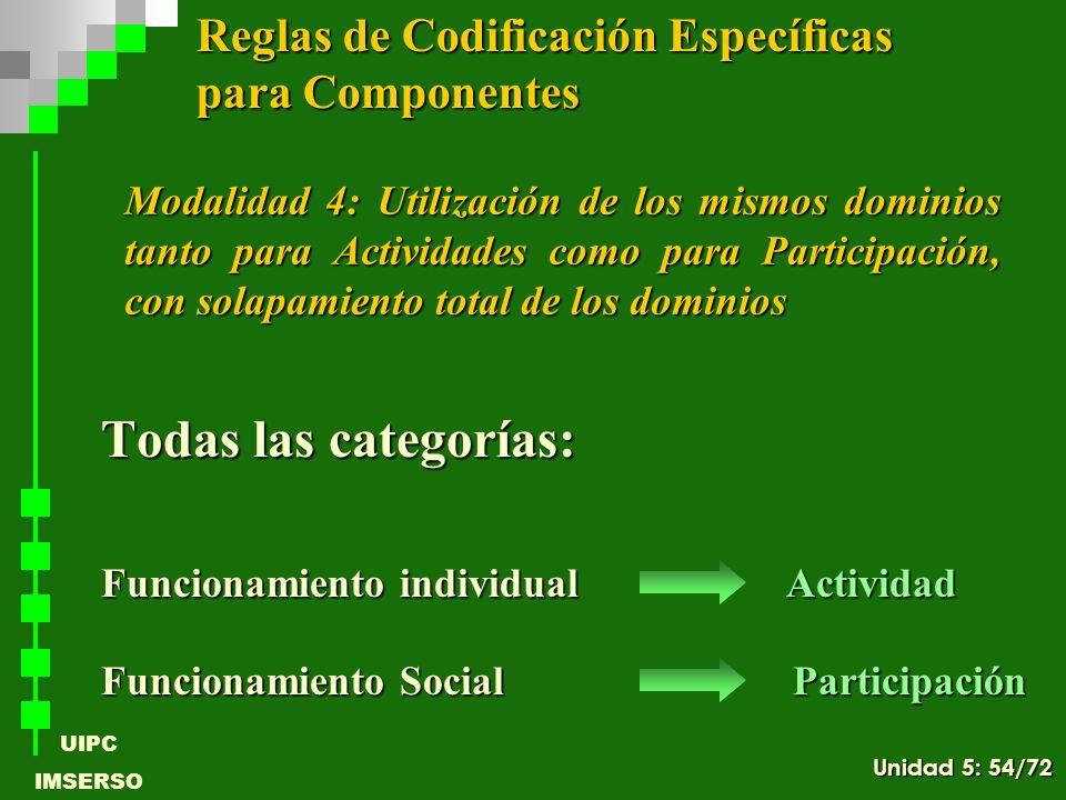 Todas las categorías: Reglas de Codificación Específicas