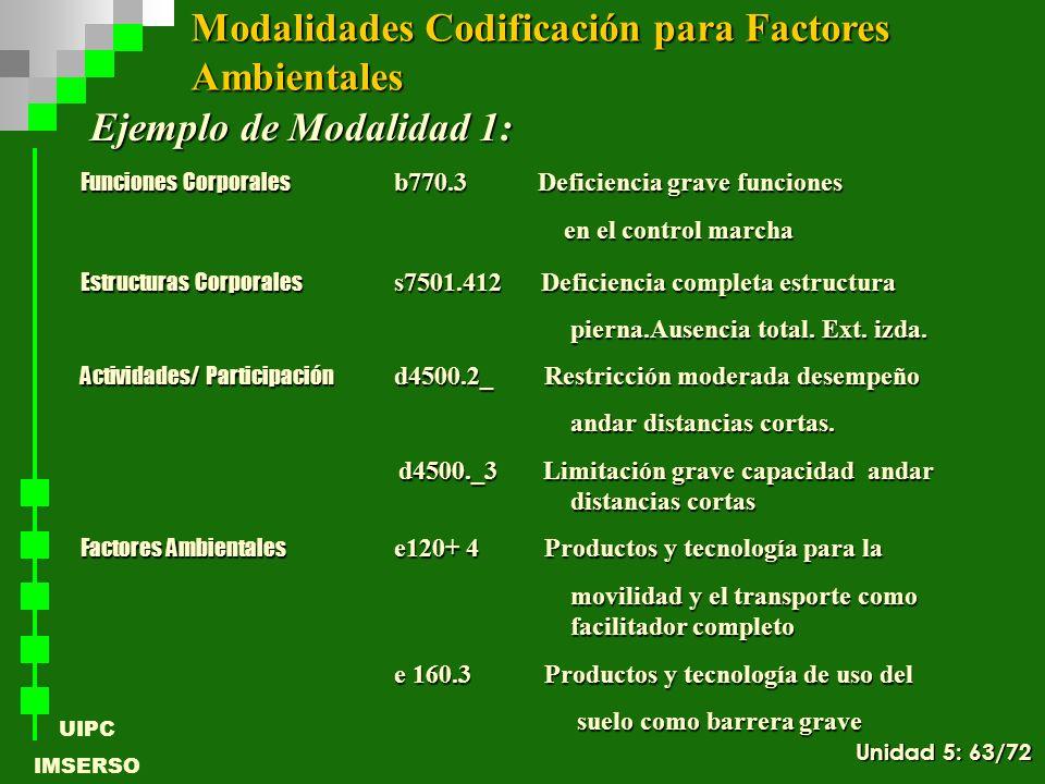 Modalidades Codificación para Factores Ambientales