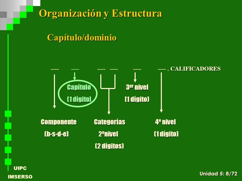 Organización y Estructura