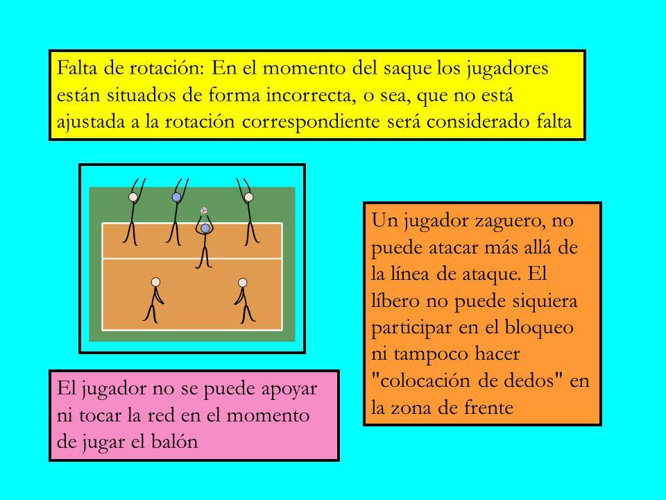 Falta de rotación: En el momento del saque los jugadores están situados de forma incorrecta, o sea, que no está ajustada a la rotación correspondiente será considerado falta