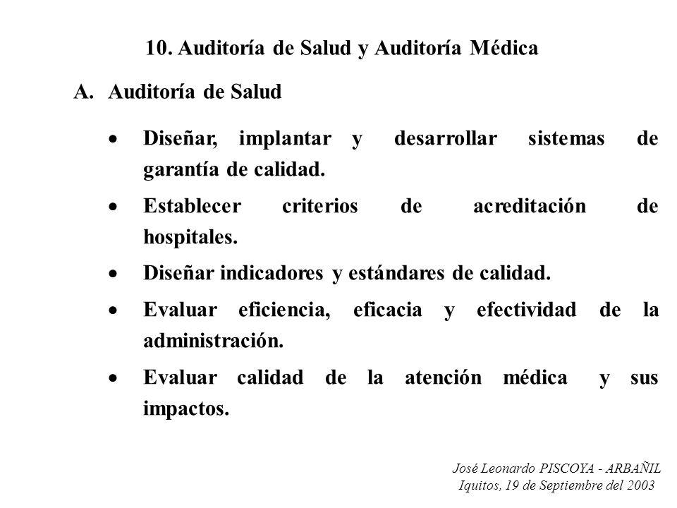 10. Auditoría de Salud y Auditoría Médica